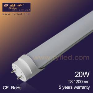 Best price 18w 1200mm led tube light