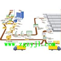 China Autoclave Aerated Concrete Blocks Production Line on sale