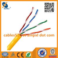 China High Quality Copper  Conductor 24AWG UTP Cat5e Lan Cable with CE UL RoHS  Certifiates on sale