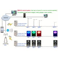 China Zigbee DMX512 System WIFI GPRS Controlled LED Lights For House, Street, Garage wholesale