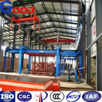 China Autoclaved aerated concrete (AAC) making machine wholesale
