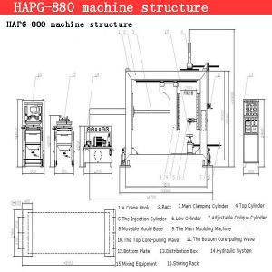 China Epoxy Resin Automatic Pressure Gel Hydraulic APG Clamping Machine (toroidal winding machine) wholesale