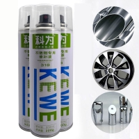 China 99% Spray Rate All Color Metallic Acrylic Spray Paint wholesale