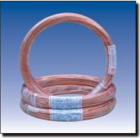 China Submersible Winding Wire wholesale