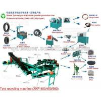 China Waste tyre recycling line /Used tyre recycling plant/Reclaimed rubber recycling machine on sale