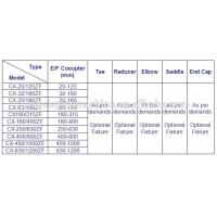 electrofusion wire laying machine sizes.jpg