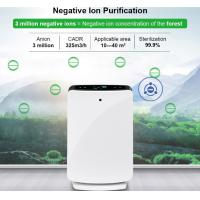 China Negative Ion Air Purifier Cleaner Remote Control Timer HEPA Dust Allergies Odor wholesale