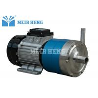 China CQ Series Magnetic Gear Pump Mini Precision Magnetic Pump For Chemical Industry wholesale