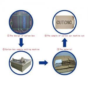 carton sample maker