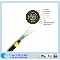 China Double PE  jacket  single mode fibre core 24-core G652D All-Dielectric self-supporting (ADSS)  fibre optic cable tender wholesale