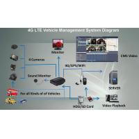 China H.264 RS232 RJ45 10M / 100M Self Adaptable Network Interface Mobile Vehicle DVR 3G / 4G / WIFI wholesale