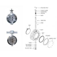Special features of KB valve's products