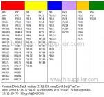 pigment blue 15:3/Cyanine Blue BGS / pigment blue for inks paints plastics