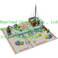 China Fish meal Plant,Fish Meal Machine,Fish Meal Production Line wholesale