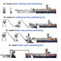 Quality Filler Masterbatch Plastic Granules Making Machine Twin Screw Extruder CE SGS for sale