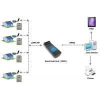 China Integrated AMI Solutions Remote Vending Billing Data Appliance Control Rf Gas Meter Auto Top - Up wholesale