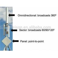 China High Gain Omni Directional Outdoor Antenna 3g 4g Lte Antenna For Base Station wholesale