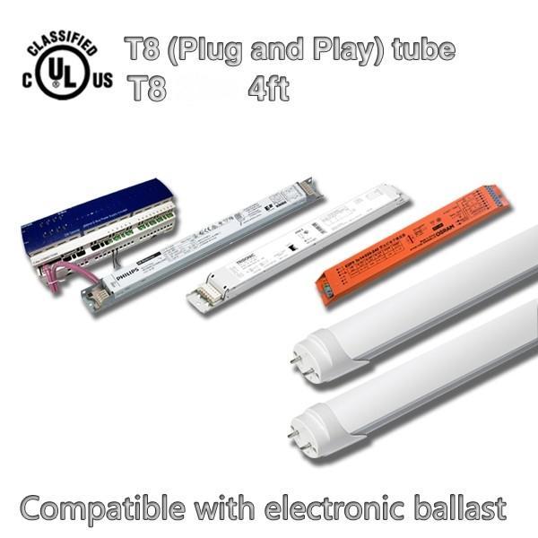 led tube light 19w with 3000k warm white g13 led tube light bulb for. Black Bedroom Furniture Sets. Home Design Ideas