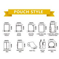 pouch style.jpg