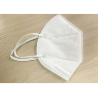 China Anti Odour KN95 Filter Masks wholesale