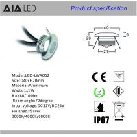 China 1x1W mini LED underground light/LED floor light/Outdoor led stair light for outdoor used wholesale