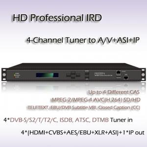 China 4-Channel HD Professional IRD ATSC & IP input/output iptv system headend wholesale
