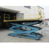 China Electric Hydraulic Scissor Lifting Platform SJG 0.9 / 1 / 2 / 4 wholesale