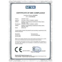 GOODWILL GROUP COMPANY LIMITED Certifications