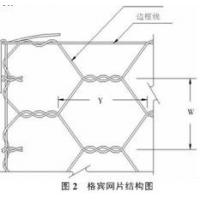 China Galvanized Double Twisted Gabion Wire Mesh Panels For Preventing Rock Breaking wholesale