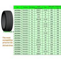 China High Performance Car Radial Tire wholesale