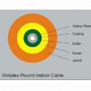 China Simplex Round Indoor Fiber-optic Cable wholesale