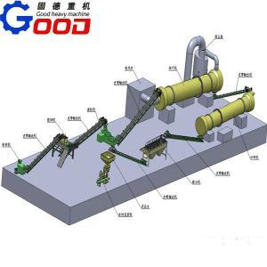China Compound fertilizer production line wholesale