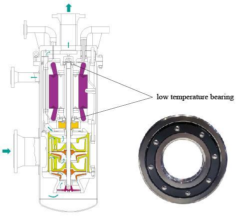 Cryogenic_pumpbearing.jpg