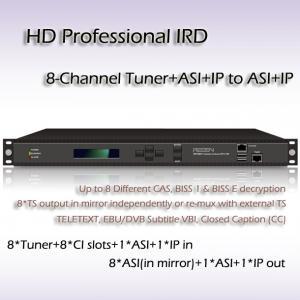 China RIH1308 IPTV Gateway Eight-Channel HD  Professional IRD DVB-T/DVB-S2/ DVB-S/DVB-C, and ISDB-T Receiver wholesale