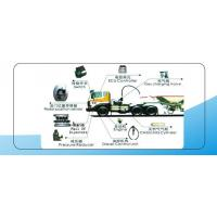 Buy cheap DIESEL-NATURAL GAS (LNG/CNG)DUAL-FUEL SYSTEM VEHICLE from wholesalers