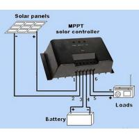 Buy cheap PV Controllers,Solar Controllers,Solar Regulators from wholesalers