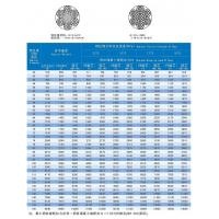 Buy cheap Wire Rope Series  6*61 Point Contact Lay Steel Wire Rope from wholesalers