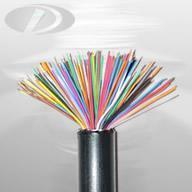 China communication cable HYA solid insulated non-filled communication cable wholesale