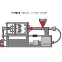 High Precision Plastic Injection Molding Companies With A Tight Tolerance