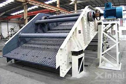 China Auto Centering Vibrating Screen