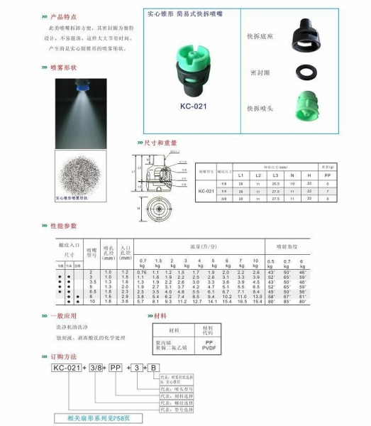 China Nozzle series products Solid Cone Flat Jet Simple Quick-fit Nozzle